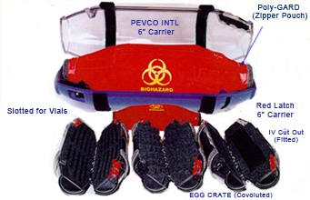 Medical Carriers